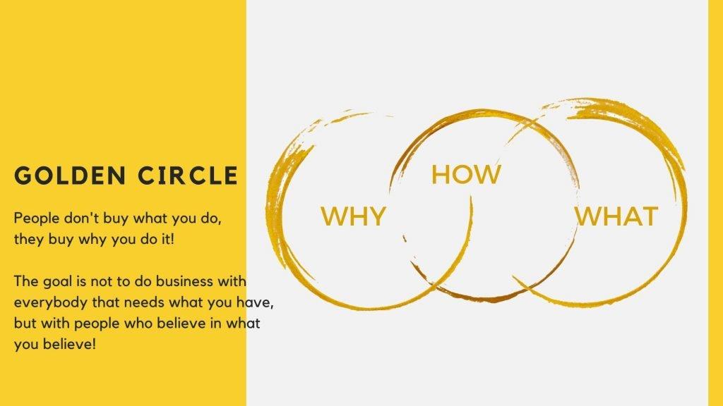 Yellow Black Design Studio Brand Guideline Presentation 2
